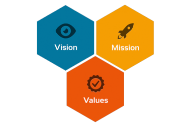 Vision and Mission